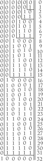 Appendix 1_Incunabula_extended_html_5b0eae83